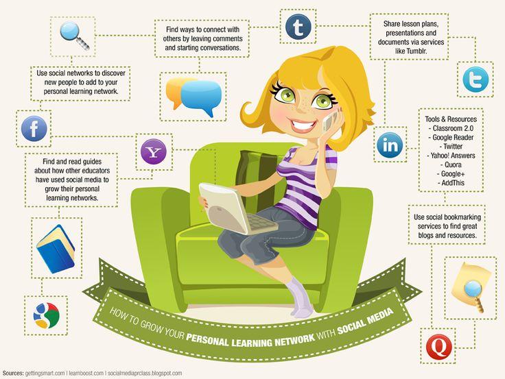 המורים והמדיה החברתית
